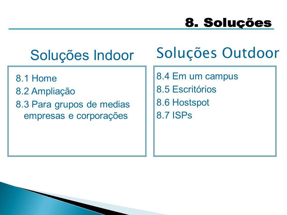 Soluções Indoor 8.1 Home 8.2 Ampliação 8.3 Para grupos de medias empresas e corporações Soluções Outdoor 8.4 Em um campus 8.5 Escritórios 8.6 Hostspot
