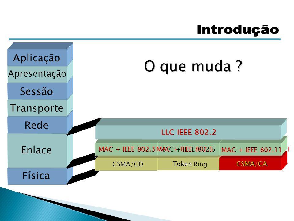 O que muda ? Física Enlace Red Transport Sesión Presentación Aplicación CSMA/CD Token Ring CSMA/CA MAC + IEEE 802.3 MAC + IEEE 802.5 MAC + IEEE 802.11