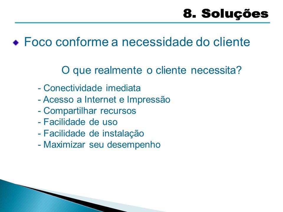 Foco conforme a necessidade do cliente O que realmente o cliente necessita? - Conectividade imediata - Acesso a Internet e Impressão - Compartilhar re