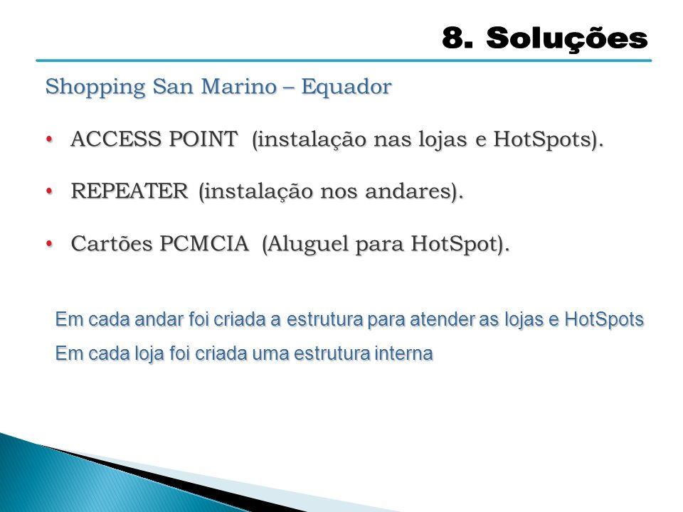 Shopping San Marino – Equador ACCESS POINT (instalação nas lojas e HotSpots). ACCESS POINT (instalação nas lojas e HotSpots). REPEATER (instalação nos