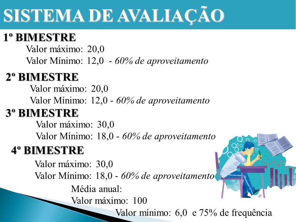 1º BIMESTRE Valor máximo: 20,0 Valor Mínimo: 12,0 - 60% de aproveitamento 2º BIMESTRE Valor máximo: 20,0 Valor Mínimo: 12,0 - 60% de aproveitamento 3º BIMESTRE Valor máximo: 30,0 Valor Mínimo: 18,0 - 60% de aproveitamento 4º BIMESTRE Valor máximo: 30,0 Valor Mínimo: 18,0 - 60% de aproveitamento SISTEMA DE AVALIAÇÃO Média anual: Valor máximo: 100 Valor mínimo: 6,0 e 75% de frequência