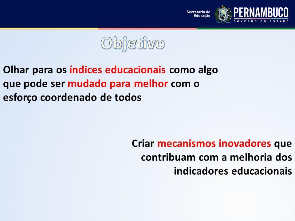 Olhar para os índices educacionais como algo que pode ser mudado para melhor com o esforço coordenado de todos Criar mecanismos inovadores que contribuam com a melhoria dos indicadores educacionais