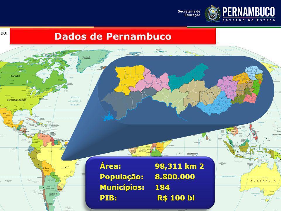 Dados de Pernambuco Área:98,311 km 2 População:8.800.000 Municípios:184 PIB: R$ 100 bi