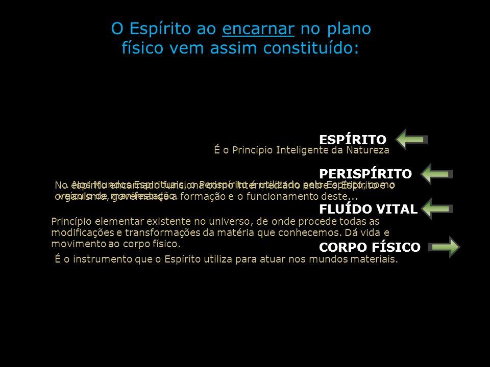 O Espírito ao encarnar no plano físico vem assim constituído: CORPO FÍSICO ESPÍRITO PERISPÍRITO FLUÍDO VITAL