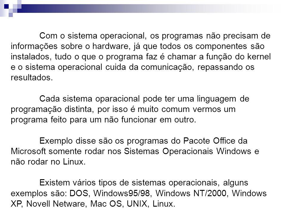 Com o sistema operacional, os programas não precisam de informações sobre o hardware, já que todos os componentes são instalados, tudo o que o program