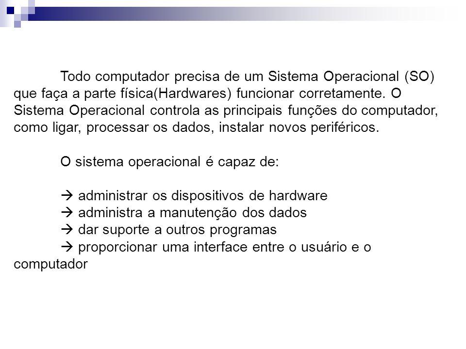 Todo computador precisa de um Sistema Operacional (SO) que faça a parte física(Hardwares) funcionar corretamente. O Sistema Operacional controla as pr
