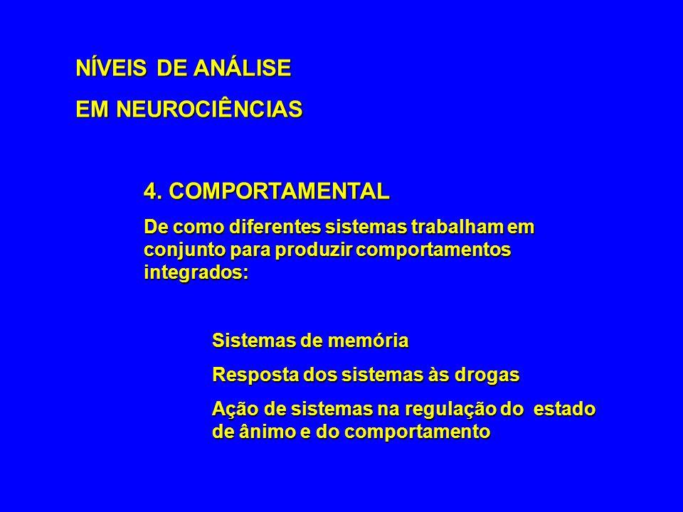 NÍVEIS DE ANÁLISE EM NEUROCIÊNCIAS 4. COMPORTAMENTAL De como diferentes sistemas trabalham em conjunto para produzir comportamentos integrados: Sistem