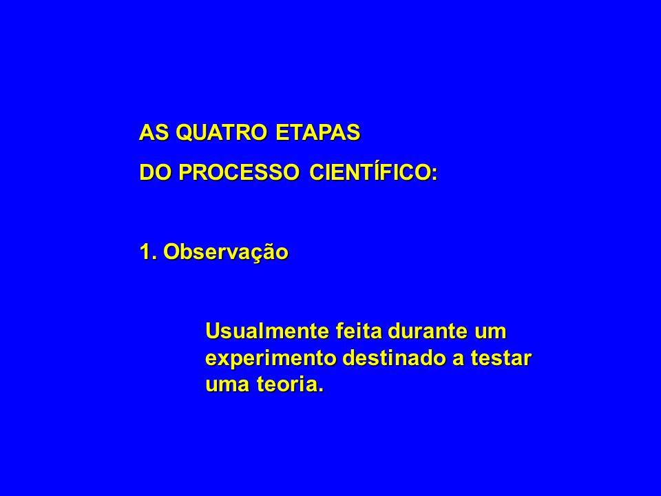 AS QUATRO ETAPAS DO PROCESSO CIENTÍFICO: 1. Observação Usualmente feita durante um experimento destinado a testar uma teoria.