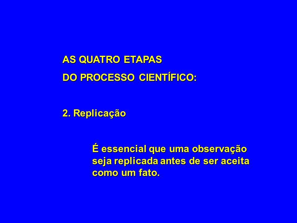 AS QUATRO ETAPAS DO PROCESSO CIENTÍFICO: 2. Replicação É essencial que uma observação seja replicada antes de ser aceita como um fato.