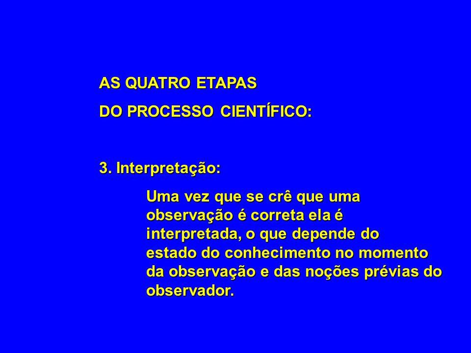 AS QUATRO ETAPAS DO PROCESSO CIENTÍFICO: 4.