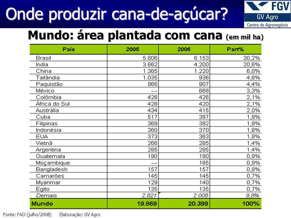 Fonte: FAO (julho/2008) Elaboração: GV Agro Onde produzir cana-de-açúcar? Mundo: área plantada com cana (em mil ha)