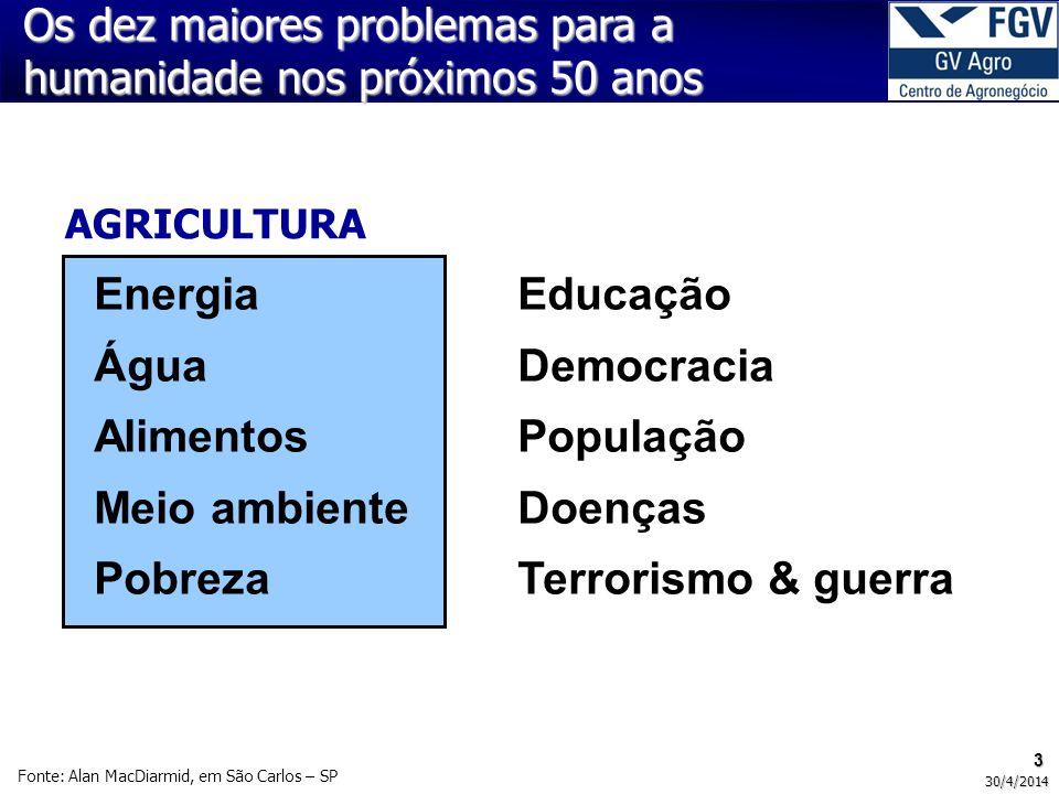 44 30/4/2014 Fonte: ANDA 2,8 M t 3,7 M t4,2 M t Fertilizantes – dependência do mercado externo Constrangimentos Consumo brasileiro de nutrientes (2007)