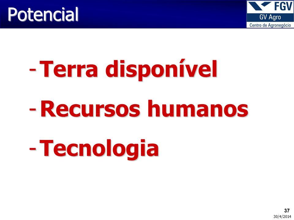 37 30/4/2014 -Terra disponível -Recursos humanos -Tecnologia Potencial