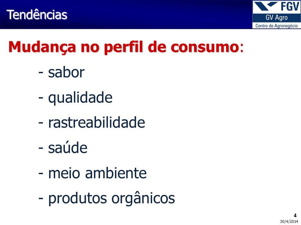 4 30/4/2014 Mudança no perfil de consumo: Mudança no perfil de consumo: - sabor - qualidade - rastreabilidade - saúde - meio ambiente - produtos orgânicos Tendências