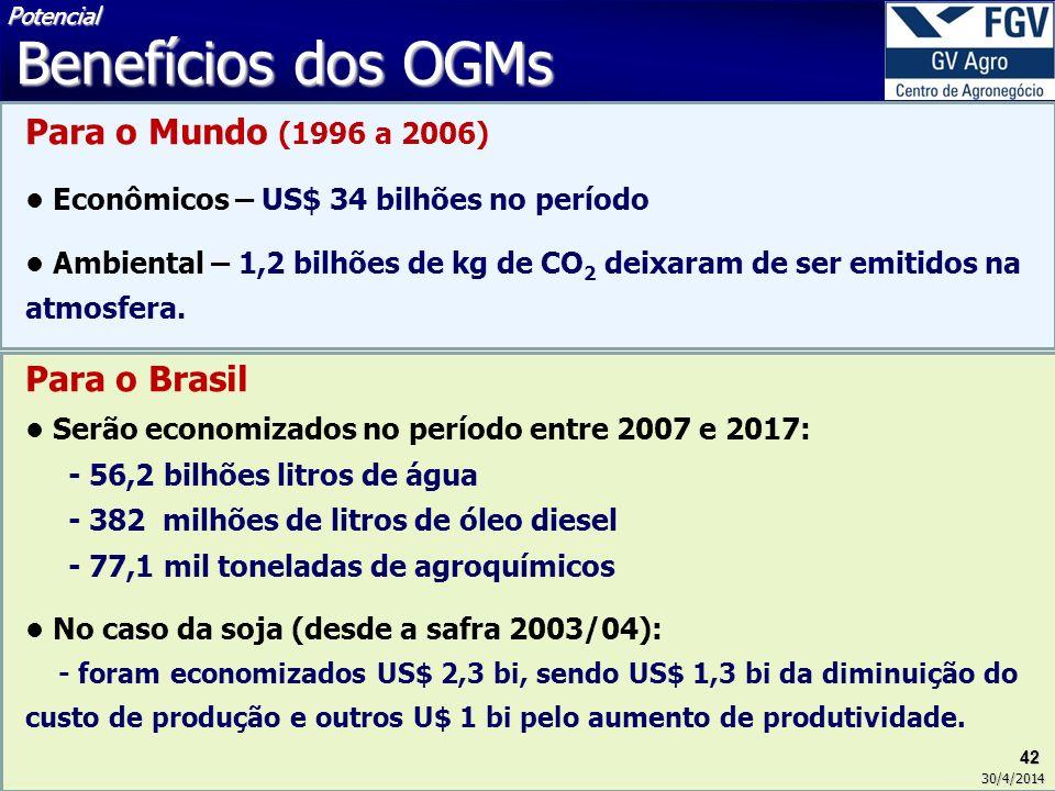 42 30/4/2014 Para o Mundo (1996 a 2006) Econômicos – US$ 34 bilhões no período Ambiental – 1,2 bilhões de kg de CO 2 deixaram de ser emitidos na atmos