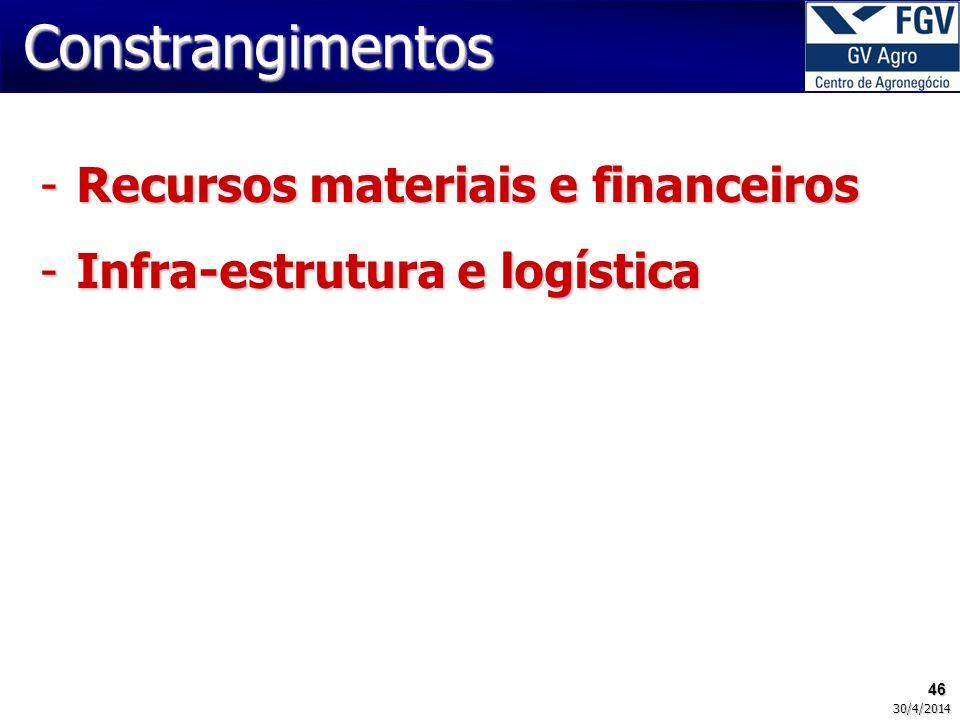 46 30/4/2014 -Recursos materiais e financeiros -Infra-estrutura e logística Constrangimentos