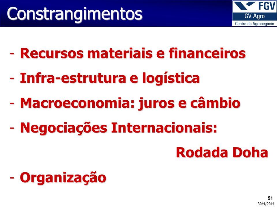 51 30/4/2014 -Recursos materiais e financeiros -Infra-estrutura e logística -Macroeconomia: juros e câmbio -Negociações Internacionais: Rodada Doha -Organização Constrangimentos