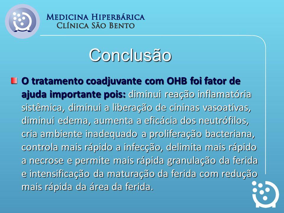 Conclusão O tratamento coadjuvante com OHB foi fator de ajuda importante pois: diminui reação inflamatória sistêmica, diminui a liberação de cininas v