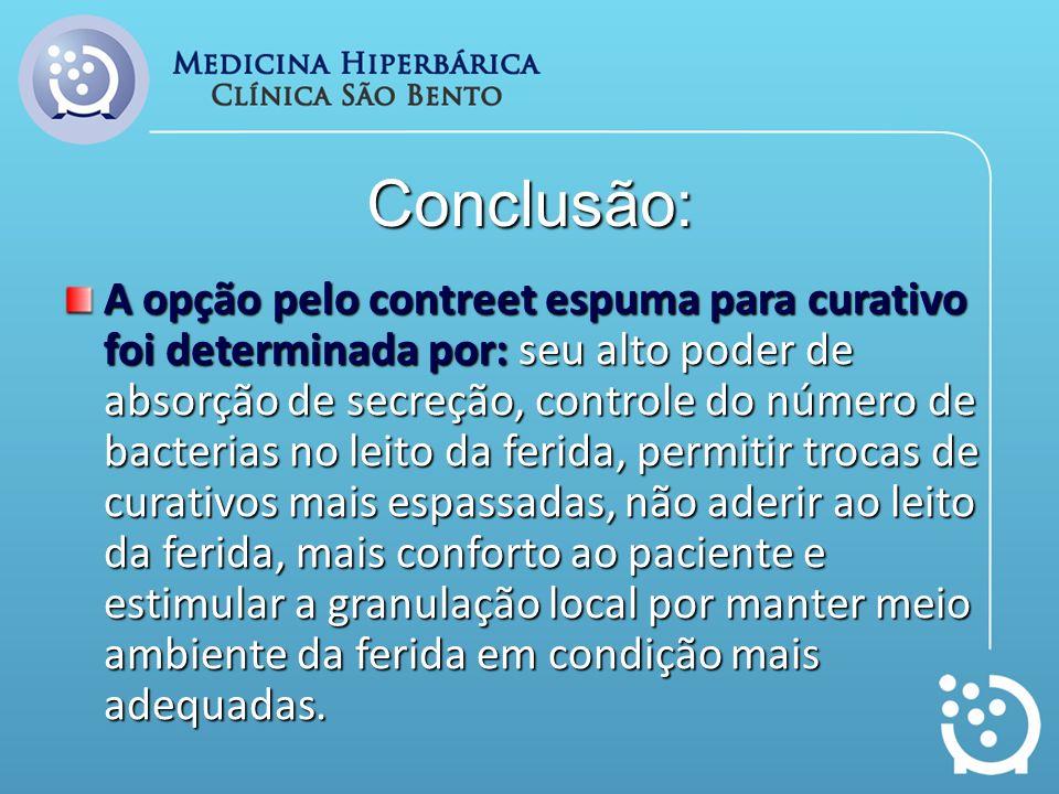 Conclusão: A opção pelo contreet espuma para curativo foi determinada por: seu alto poder de absorção de secreção, controle do número de bacterias no