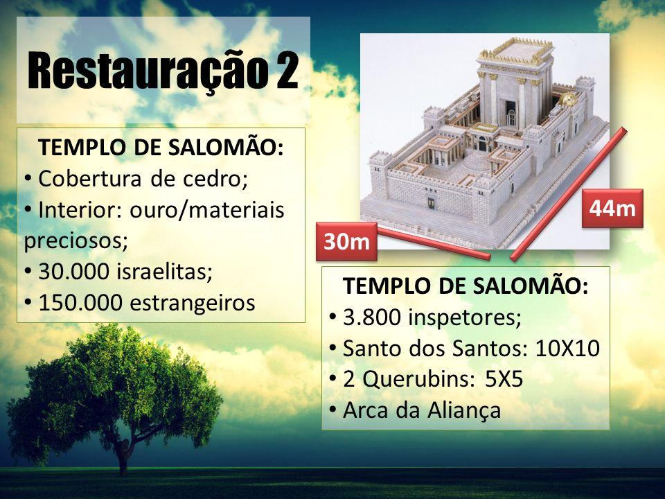 Restauração 2 TEMPLO DE SALOMÃO: Cobertura de cedro; Interior: ouro/materiais preciosos; 30.000 israelitas; 150.000 estrangeiros 44m 30m TEMPLO DE SALOMÃO: 3.800 inspetores; Santo dos Santos: 10X10 2 Querubins: 5X5 Arca da Aliança