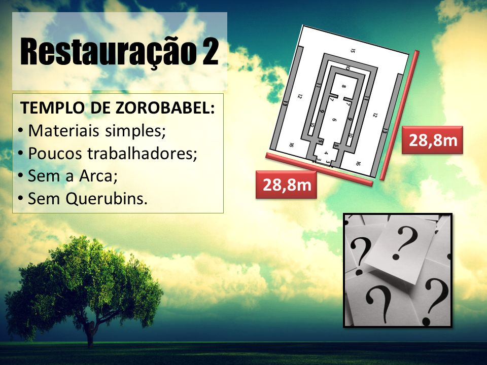 Restauração 2 TEMPLO DE ZOROBABEL: Materiais simples; Poucos trabalhadores; Sem a Arca; Sem Querubins. 28,8m