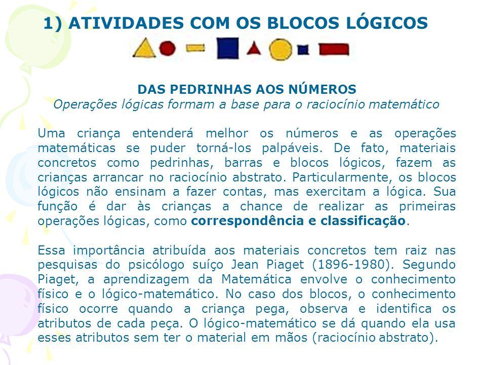 Um jogo de blocos lógicos contém 48 peças divididas em três cores (amarelo, azul e vermelho), quatro formas (círculo, quadrado, triângulo e retângulo), dois tamanhos (grande e pequeno) e duas espessuras (fino e grosso).