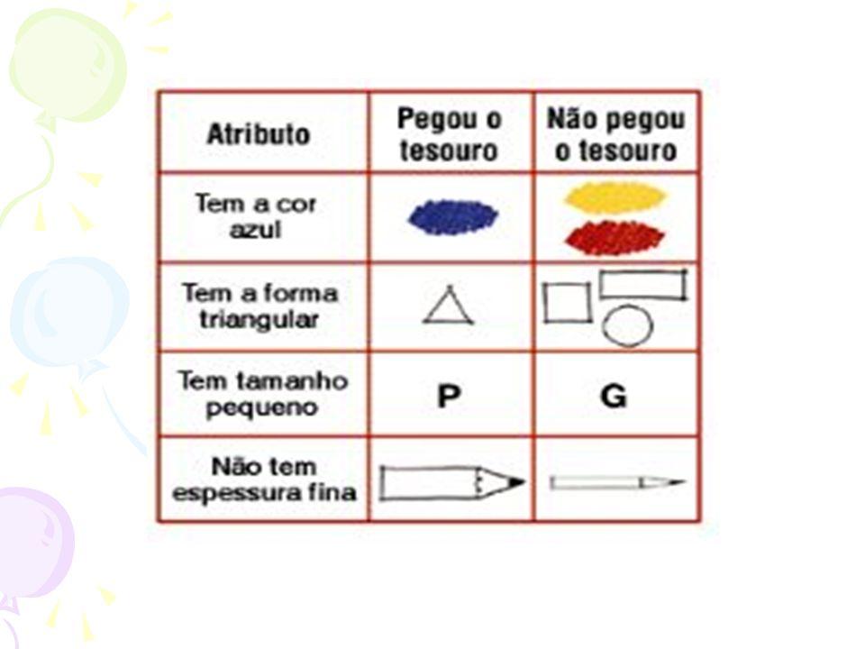 f) Quantas medidas de áreas diferentes encontramos nas 7 peças do Tangram.