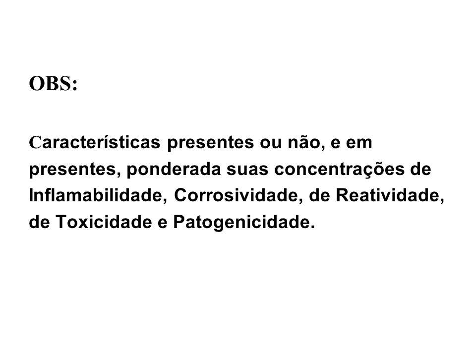 OBS: C aracterísticas presentes ou não, e em presentes, ponderada suas concentrações de Inflamabilidade, Corrosividade, de Reatividade, de Toxicidade