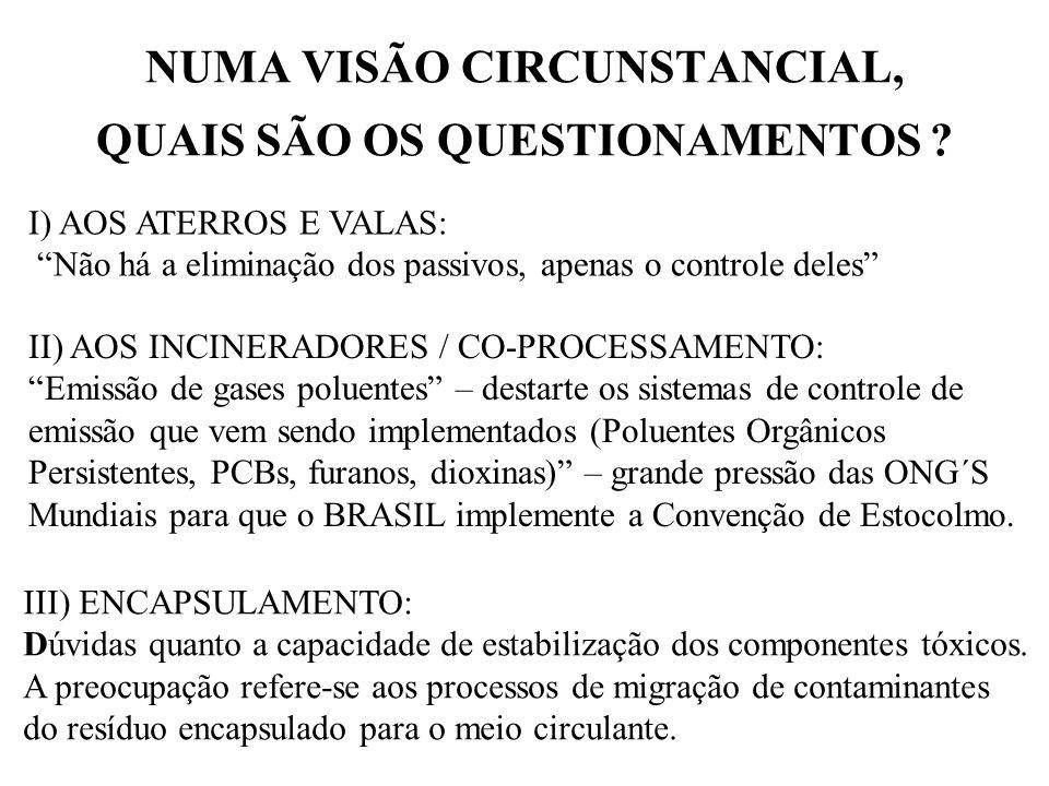 NUMA VISÃO CIRCUNSTANCIAL, QUAIS SÃO OS QUESTIONAMENTOS ? I) AOS ATERROS E VALAS: Não há a eliminação dos passivos, apenas o controle deles II) AOS IN