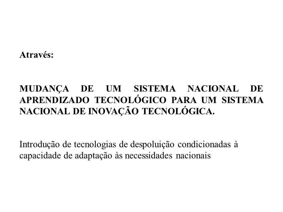 Através: MUDANÇA DE UM SISTEMA NACIONAL DE APRENDIZADO TECNOLÓGICO PARA UM SISTEMA NACIONAL DE INOVAÇÃO TECNOLÓGICA. Introdução de tecnologias de desp