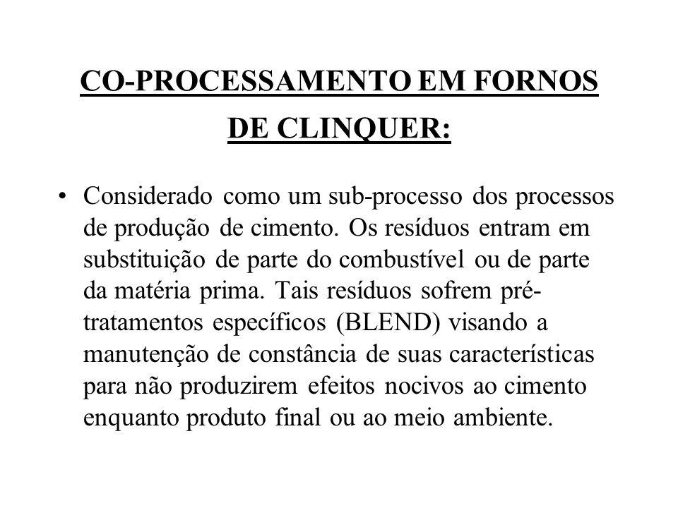 CO-PROCESSAMENTO EM FORNOS DE CLINQUER: Considerado como um sub-processo dos processos de produção de cimento. Os resíduos entram em substituição de p