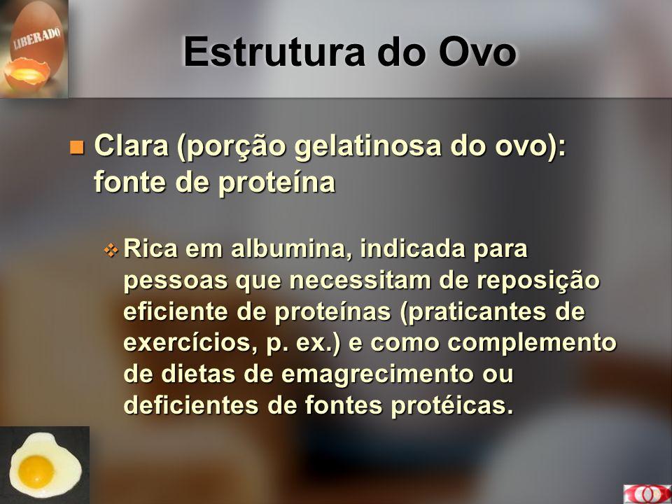 Estrutura do Ovo Clara (porção gelatinosa do ovo): fonte de proteína Clara (porção gelatinosa do ovo): fonte de proteína Rica em albumina, indicada pa