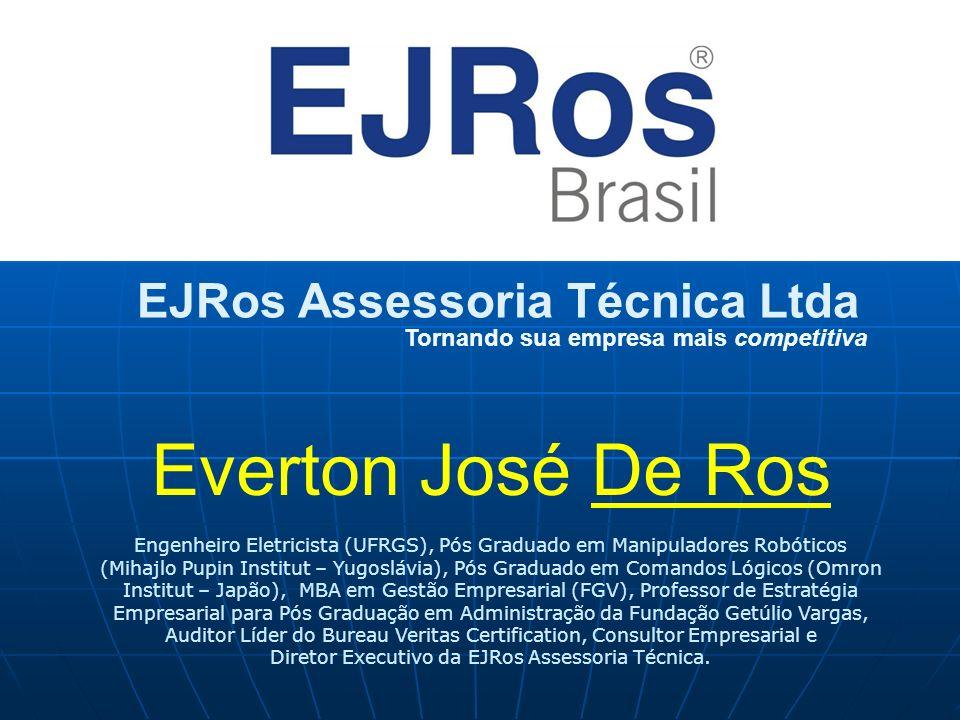 Sobre a EJRos Brasil