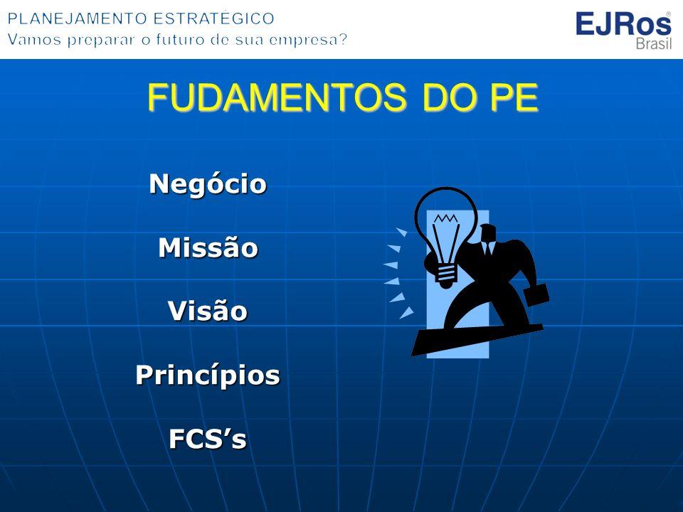 NegócioMissãoVisãoPrincípiosFCSs FUDAMENTOS DO PE