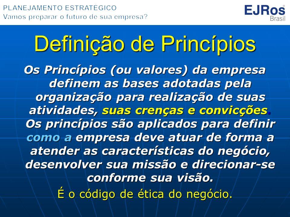 Definição de Princípios Os Princípios (ou valores) da empresa definem as bases adotadas pela organização para realização de suas atividades, suas cren