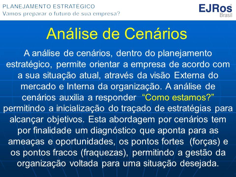 A análise de cenários, dentro do planejamento estratégico, permite orientar a empresa de acordo com a sua situação atual, através da visão Externa do
