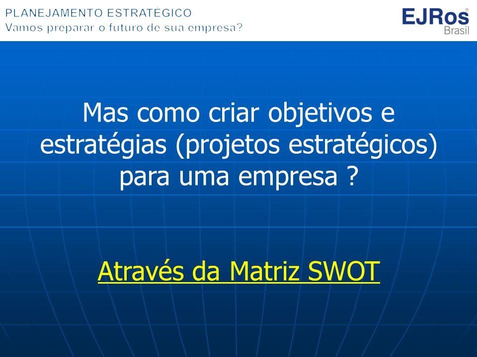 Mas como criar objetivos e estratégias (projetos estratégicos) para uma empresa ? Através da Matriz SWOT