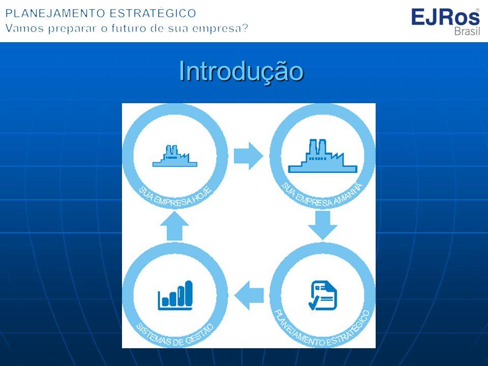 Estrutura do Ciclo de Planejamento Estratégico e a Formulação da Estratégia Competitiva 1.