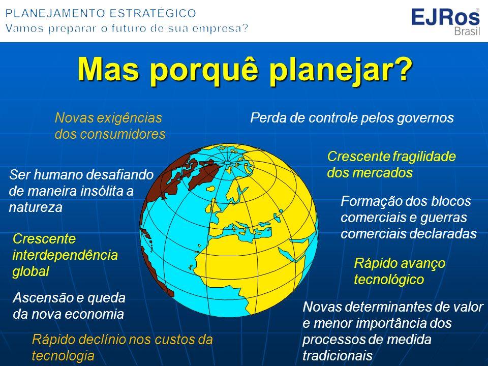 Mas porquê planejar? Perda de controle pelos governos Crescente interdependência global Ser humano desafiando de maneira insólita a natureza Crescente