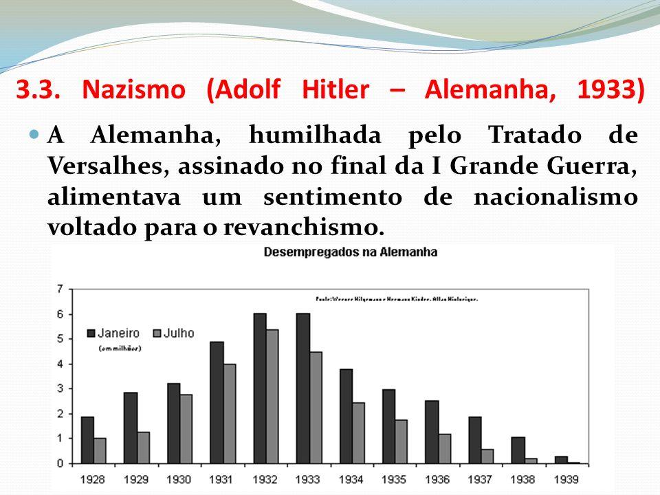 3.3. Nazismo (Adolf Hitler – Alemanha, 1933) A Alemanha, humilhada pelo Tratado de Versalhes, assinado no final da I Grande Guerra, alimentava um sent