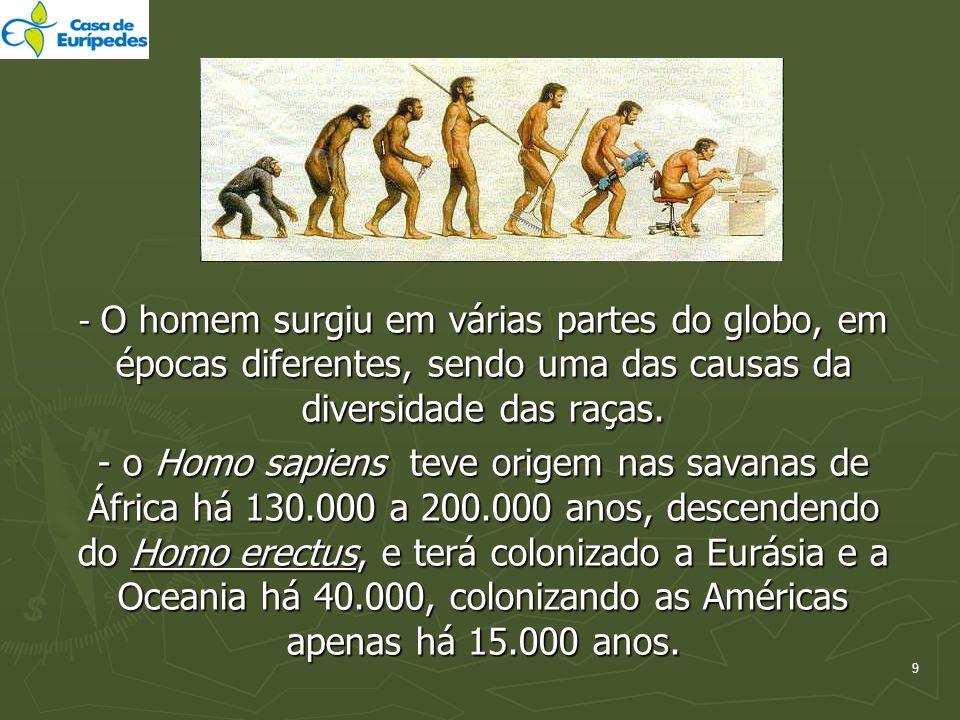 - O homem surgiu em várias partes do globo, em épocas diferentes, sendo uma das causas da diversidade das raças. - o Homo sapiens teve origem nas sava