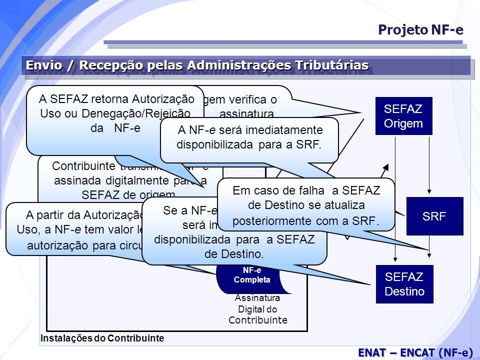 Secretaria da Fazenda ENAT – ENCAT (NF-e) Envio / Recepção pelas Administrações Tributárias Projeto NF-e SEFAZ Origem NF-e Completa Assinatura Digital do Contribuinte Recibo de Entrega Instalações do Contribuinte Contribuinte transmite a NF-e assinada digitalmente para a SEFAZ de origem.