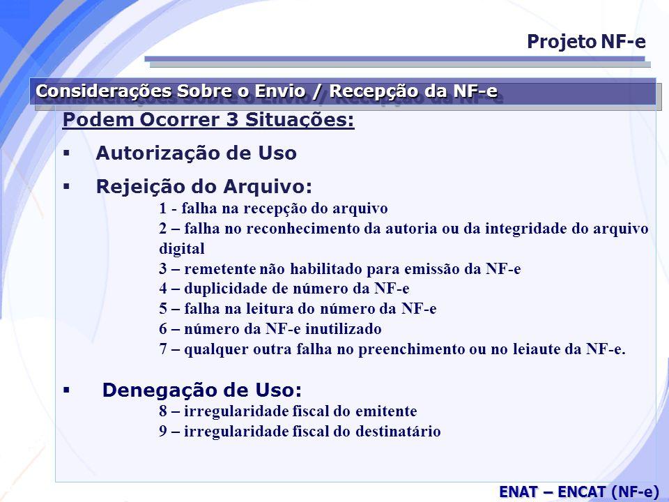 Secretaria da Fazenda ENAT – ENCAT (NF-e) Considerações Sobre o Envio / Recepção da NF-e Podem Ocorrer 3 Situações: Autorização de Uso Rejeição do Arquivo: 1 - falha na recepção do arquivo 2 – falha no reconhecimento da autoria ou da integridade do arquivo digital 3 – remetente não habilitado para emissão da NF-e 4 – duplicidade de número da NF-e 5 – falha na leitura do número da NF-e 6 – número da NF-e inutilizado 7 – qualquer outra falha no preenchimento ou no leiaute da NF-e.