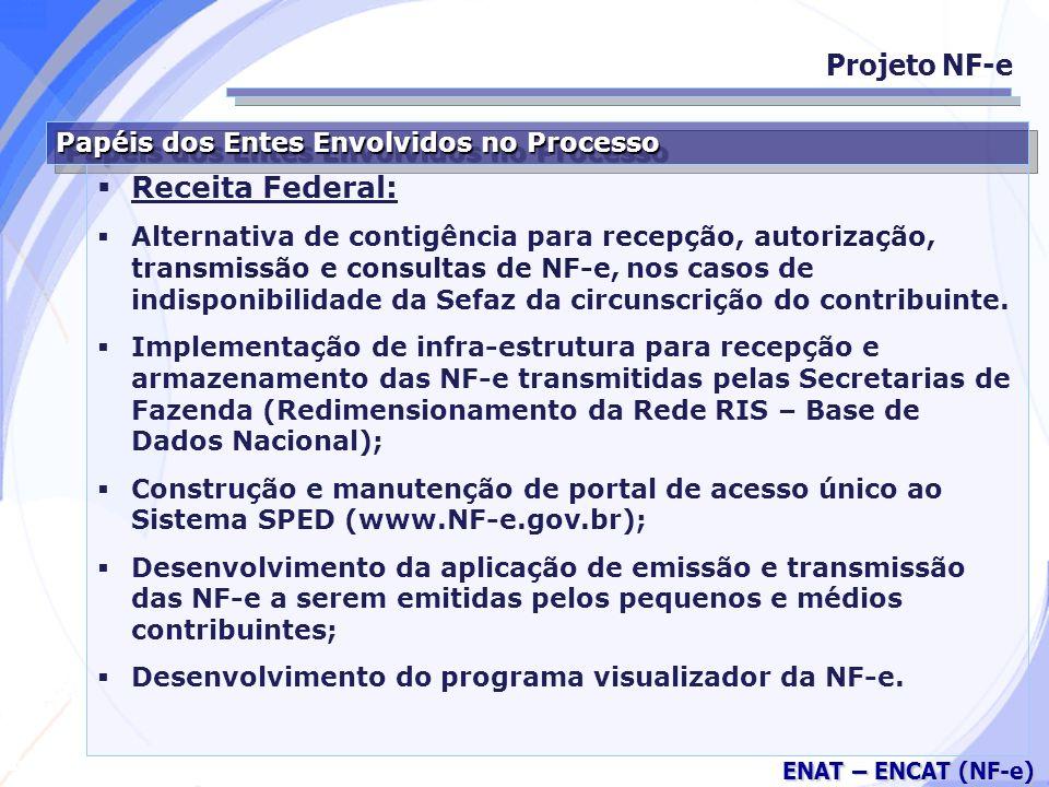 Secretaria da Fazenda ENAT – ENCAT (NF-e) Papéis dos Entes Envolvidos no Processo Receita Federal: Alternativa de contigência para recepção, autorização, transmissão e consultas de NF-e, nos casos de indisponibilidade da Sefaz da circunscrição do contribuinte.