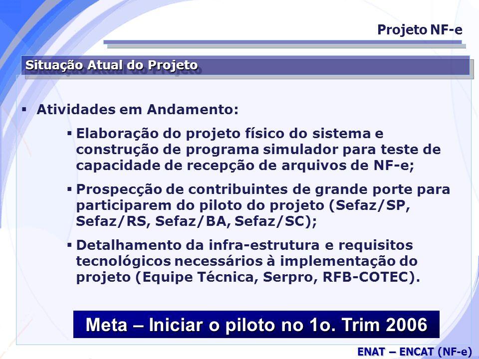 Secretaria da Fazenda ENAT – ENCAT (NF-e) Situação Atual do Projeto Atividades em Andamento: Elaboração do projeto físico do sistema e construção de programa simulador para teste de capacidade de recepção de arquivos de NF-e; Prospecção de contribuintes de grande porte para participarem do piloto do projeto (Sefaz/SP, Sefaz/RS, Sefaz/BA, Sefaz/SC); Detalhamento da infra-estrutura e requisitos tecnológicos necessários à implementação do projeto (Equipe Técnica, Serpro, RFB-COTEC).