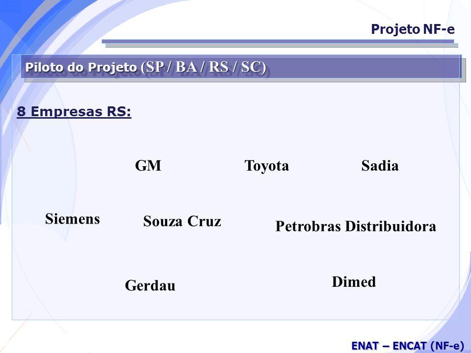 Secretaria da Fazenda ENAT – ENCAT (NF-e) Piloto do Projeto (SP / BA / RS / SC) 8 Empresas RS: Projeto NF-e GM Petrobras Distribuidora SadiaToyota Siemens Souza Cruz Gerdau Dimed
