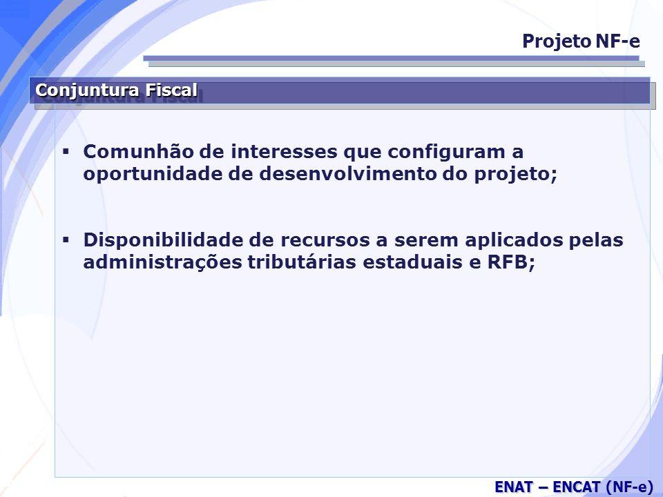 Secretaria da Fazenda ENAT – ENCAT (NF-e) Conjuntura Fiscal Comunhão de interesses que configuram a oportunidade de desenvolvimento do projeto; Disponibilidade de recursos a serem aplicados pelas administrações tributárias estaduais e RFB; Projeto NF-e