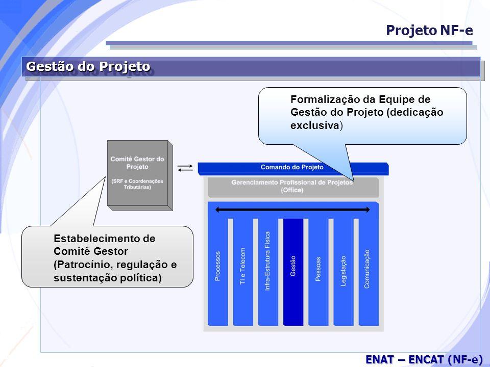 Secretaria da Fazenda ENAT – ENCAT (NF-e) Gestão do Projeto Estabelecimento de Comitê Gestor (Patrocínio, regulação e sustentação política) Formalização da Equipe de Gestão do Projeto (dedicação exclusiva) Projeto NF-e