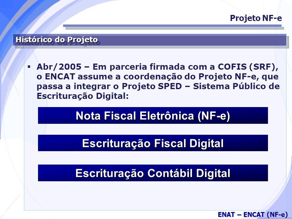 Secretaria da Fazenda ENAT – ENCAT (NF-e) Histórico do Projeto Abr/2005 – Em parceria firmada com a COFIS (SRF), o ENCAT assume a coordenação do Projeto NF-e, que passa a integrar o Projeto SPED – Sistema Público de Escrituração Digital: Escrituração Fiscal Digital Nota Fiscal Eletrônica (NF-e) Escrituração Contábil Digital Projeto NF-e
