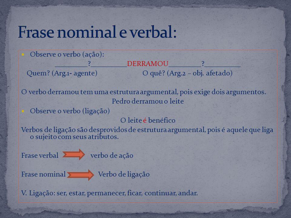 Observe o verbo (ação): _________?__________DERRAMOU_________?__________ Quem? (Arg.1- agente) O quê? (Arg.2 – obj. afetado) O verbo derramou tem uma